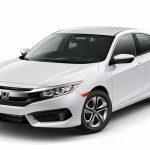 Harga All New Honda Civic 2018 Bandung