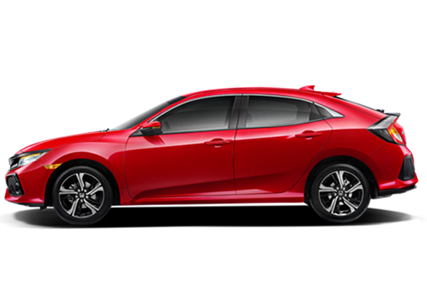 kredit HONDA CIVIC HATCHBACK 2019
